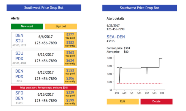Southwest Price Tracking Alerts