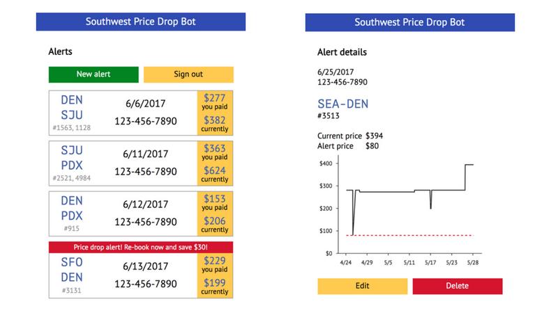 Southwest Price Tracking Alerts