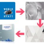 My Status Match Experience - Hyatt to MLife to Total Rewards to Wyndham